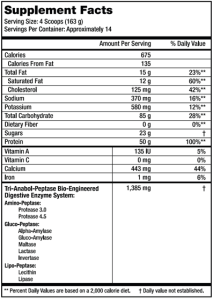 anabolica lean protein shake ingredients