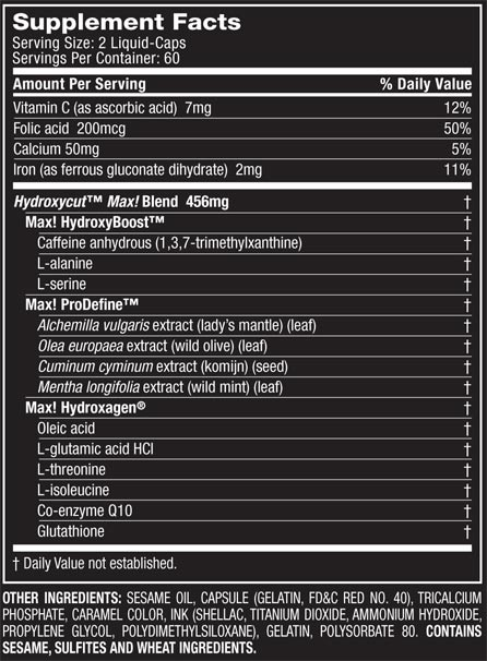 Weekly diet plan for abs